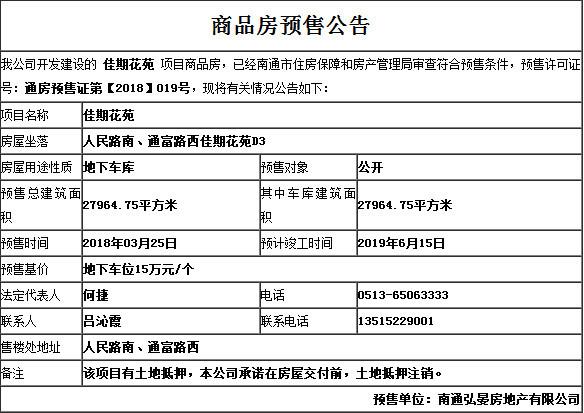 南通佳期漫车位即将开售v车位调教15万元/个地下室猫尾别墅均价图片
