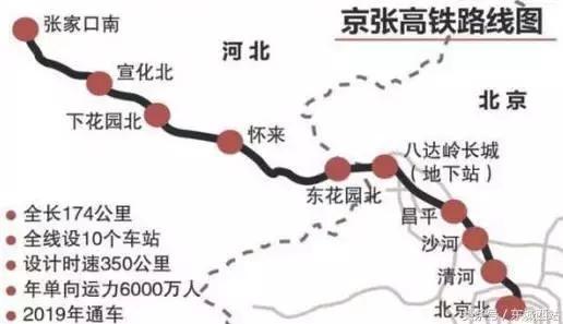 2公里;京张高铁起自北京北,途径沙城,下花园,宣化,抵至河北张家口