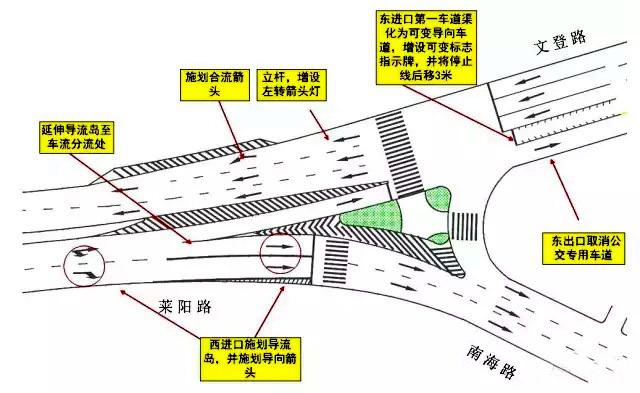 晚读:平度至机场快速路年底开工 文登路路口优化-青岛