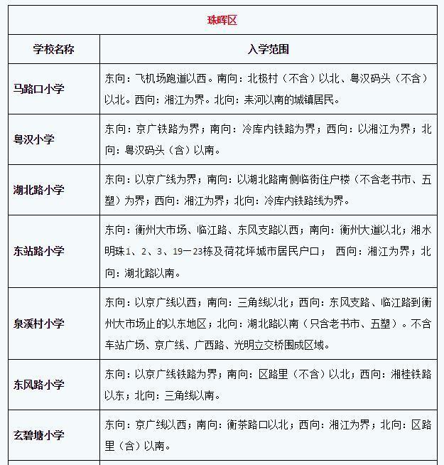 衡阳市四新生v新生小学城区入学分区划片指南幼幼小学图片