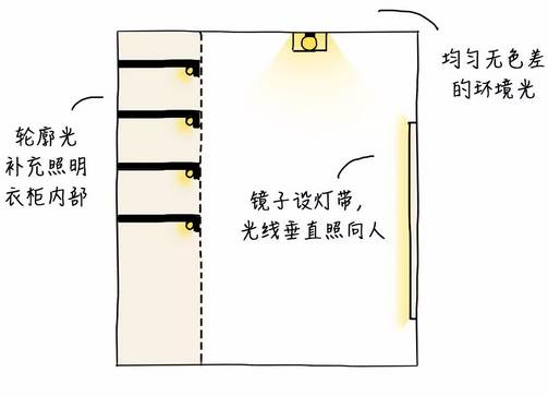 卫生间照明电路图al2-11