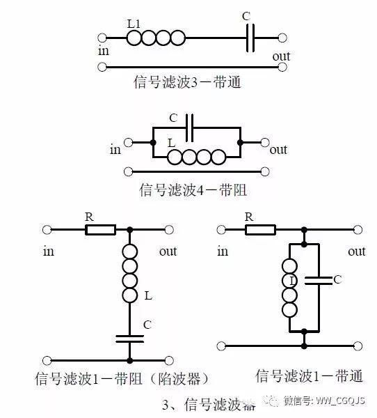 1,信号滤波器的作用:与电源滤波器的区别和相同点: 2,lc串联和并联