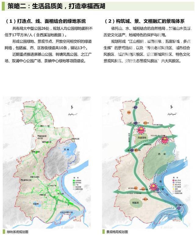 买房挑板块!杭州市西湖区最新规划(2017-2020年)图片