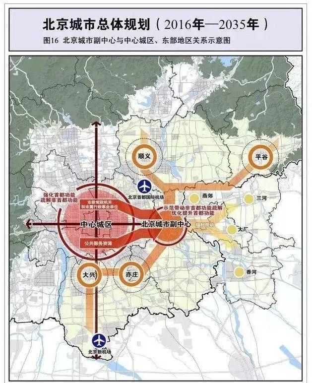 北京人口图鉴:城市承外溢效应下潮白新城打造下一站新