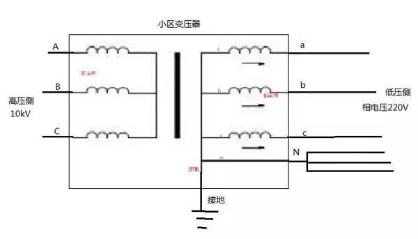 电网三相电如何转换到家用电?