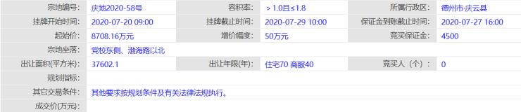 6月30日德州庆云县挂牌出让2宗住宅商服用地