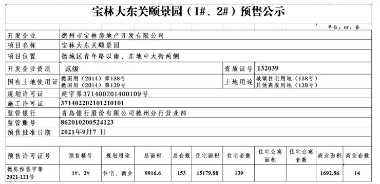 宝林大东关颐景园(1#、2#)预售公示