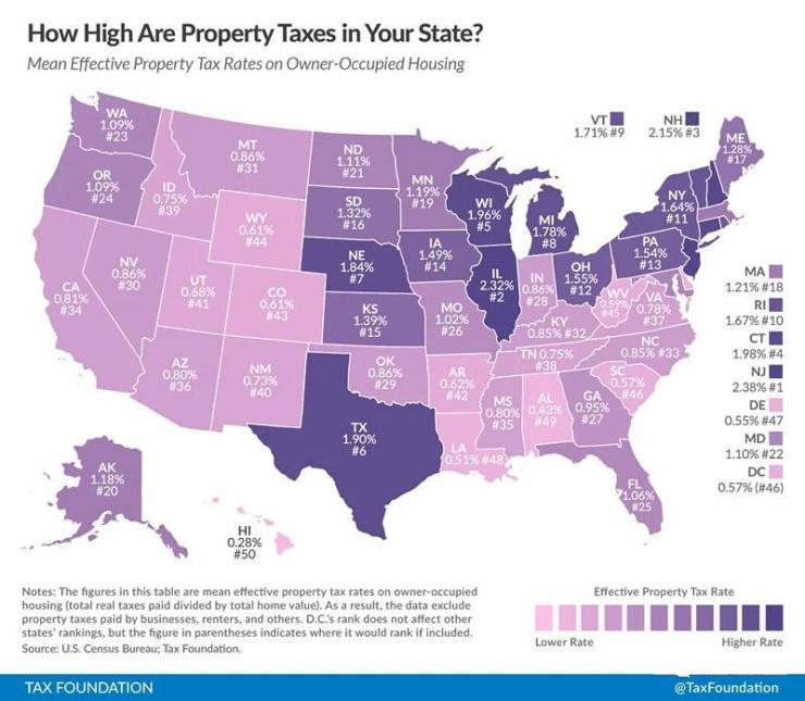 中美对比:中国的房产税将如何诞生?