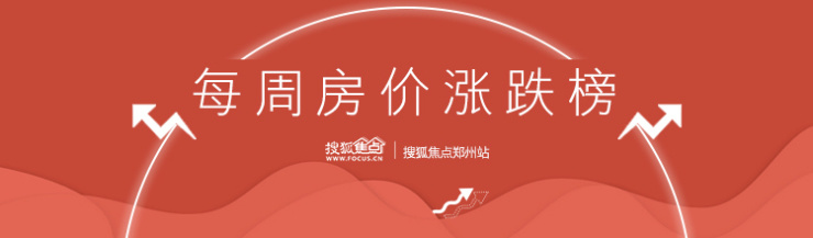 最新数据!郑州房价终于稳定了?一张图告诉你答案!