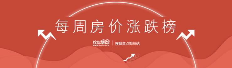 屏住呼吸!9月第一周郑州房价涨跌看这里!