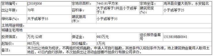 邯郸鸡泽县自然和规划[2019]006号土地拍卖出让