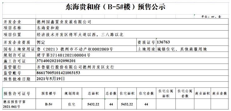 东海贵和府(B-5#楼)预售公示