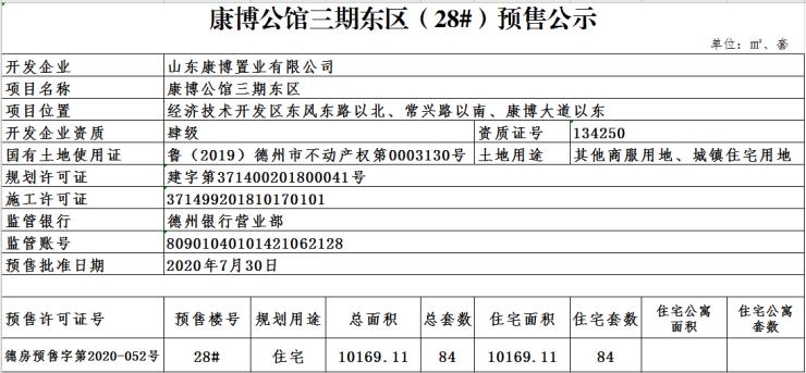 康博公馆三期东区(28#)预售公示