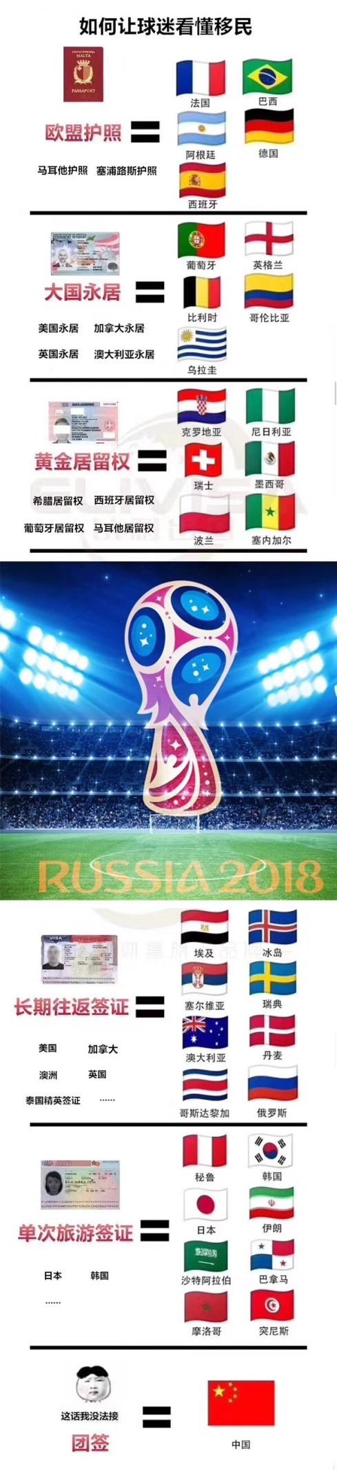 【活动】接力世界杯,北京即将召开海外置业移民展,免费抢票!