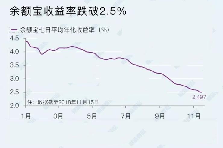 房貸利率松動? |  杭州打響第一槍之后樓市會有什么變化