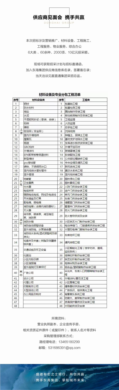 东海集团陵城项目大型人才招聘16日启幕