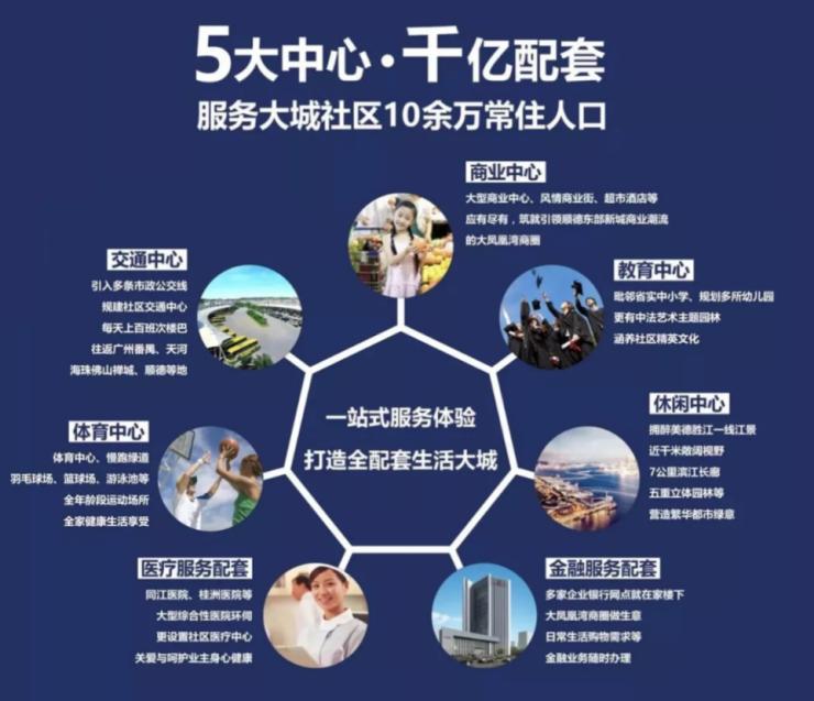 【碧桂園·鳳凰灣】3月25日推出晴瀾府94