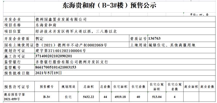 东海贵和府(B-3#楼)预售公示