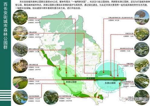 石景山将建城市森林公园群 13个公园组团 美景扑面而来!