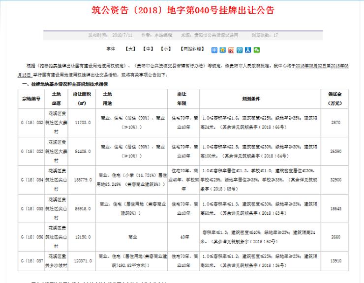 """再次触发""""熔断""""广州金地以楼面价6000元/㎡竞得观山湖地块"""