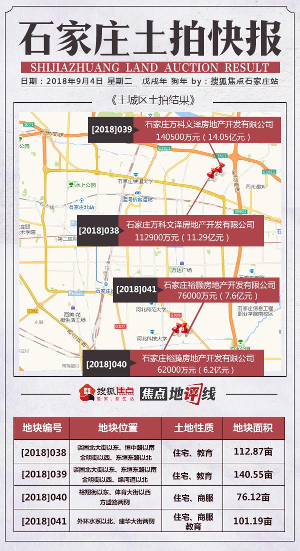 搜狐焦点石家庄9月房地产市场月报