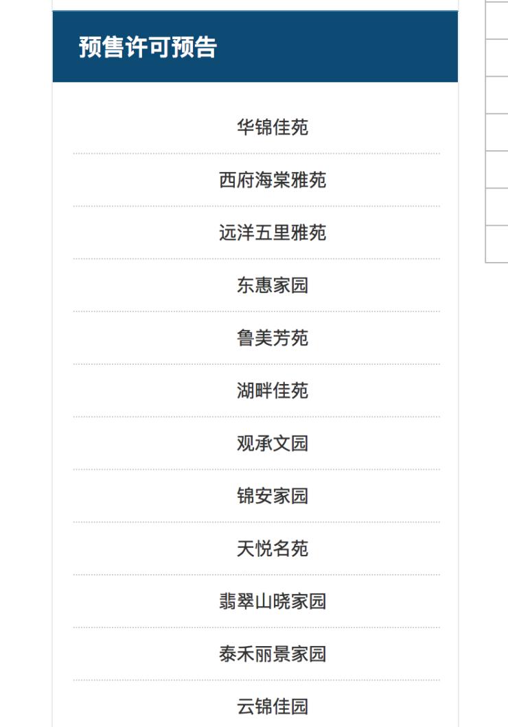 金九银十不再?看看北京这个十一有无热销新盘