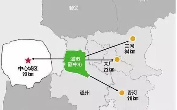 """北三县成为副中心建设其中""""一翼""""!"""