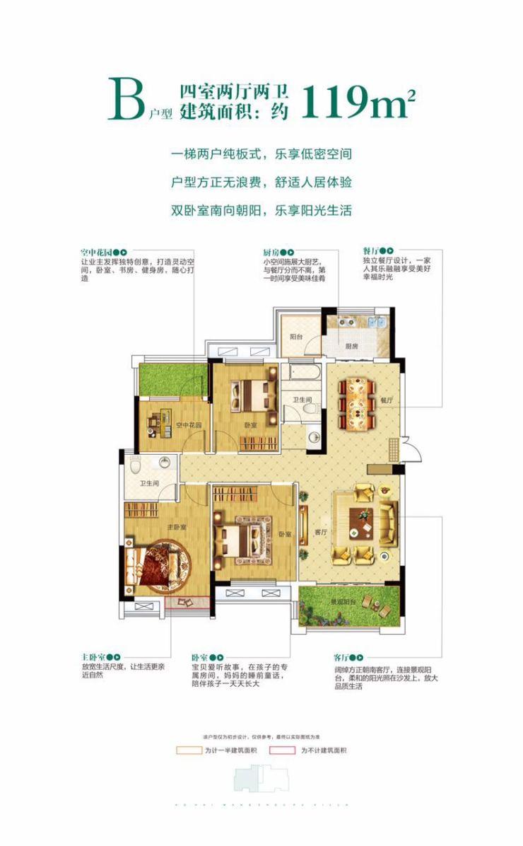 小高层与高层房源价格相差无几 购房者该如何作抉择?