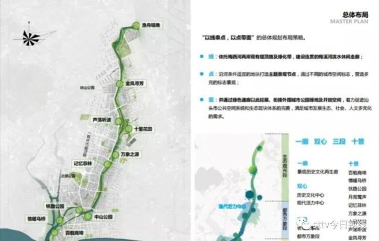 """梅溪河景观概念设计出炉  """"都市万象段""""上半年有望启动"""