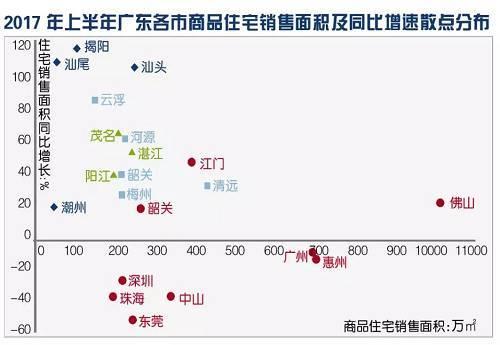 惠州或酝酿更严楼市调控,遇涨即调下沉三线城市