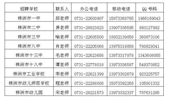 株洲市教育局直属学校招聘49名优秀应届毕业生