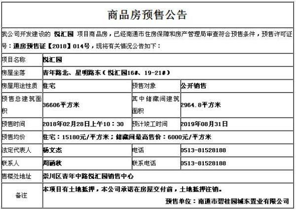新东区掀高潮 时代悦城预售基价15180元/平米