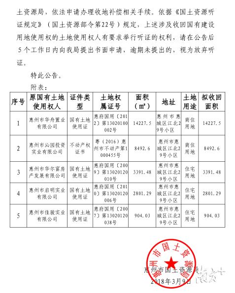 惠州江北3万平土地被政府收回,拿来建安置房!
