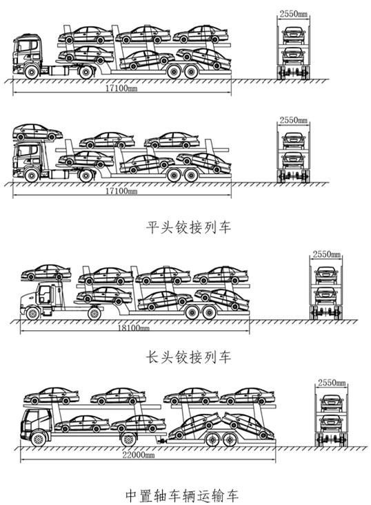 司机要注意!7月起全面禁止不合规车辆运输车上高速公路