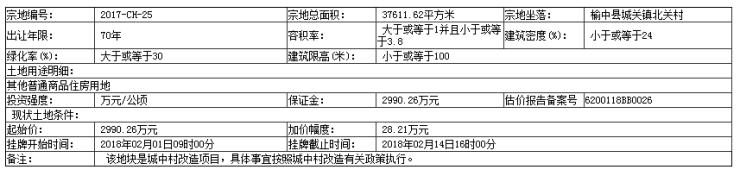 亩均起拍价53万元 榆中挂牌出让56亩商品房用地