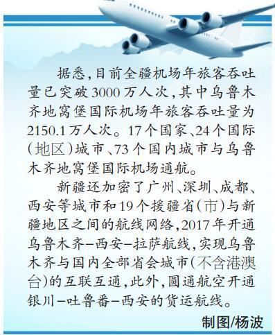 今年新疆6个支线机场改扩建加速