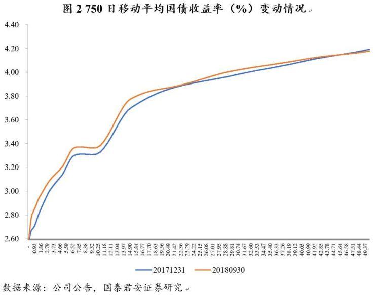 【国君非银刘欣琦团队】保障需求驱动负债端持续改善,资产端受股市影响
