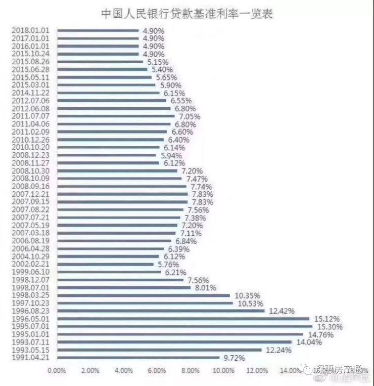 当下惠州购房限制与贷款条件详解,未来楼市将走向将如何