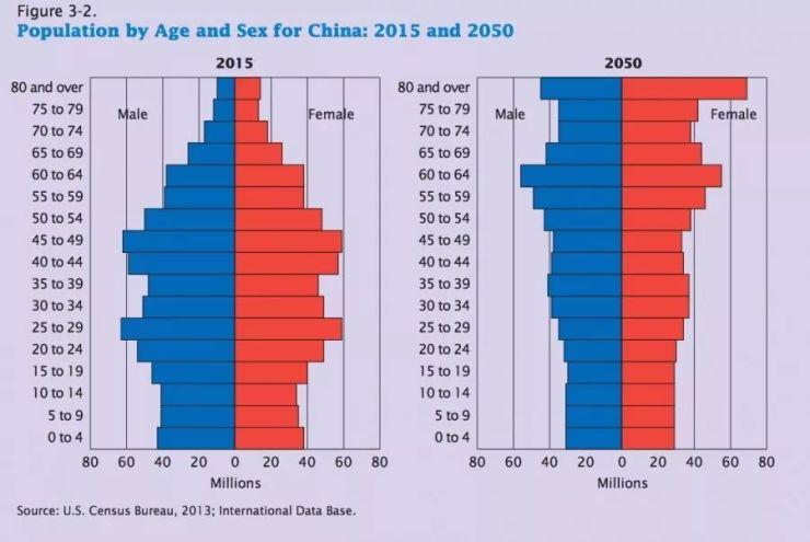 这张恐怖的全家福,暴露了中国人真正的危机!