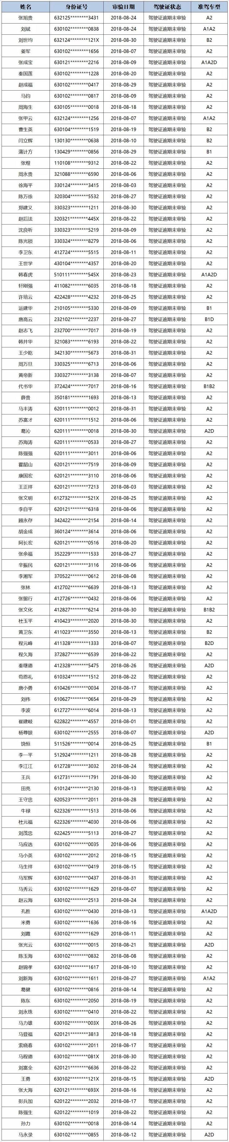 【今日西宁6件事】女子50万元信用卡被抢;西宁至武汉高铁即将建成