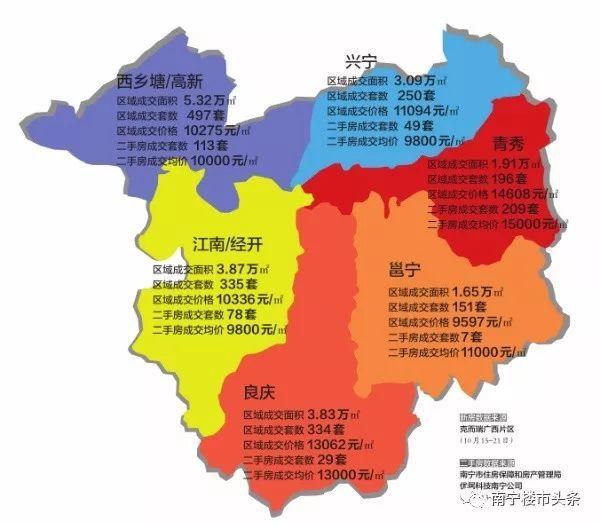 数据   上周商品住宅签约环涨33.44%,西乡塘位居第一