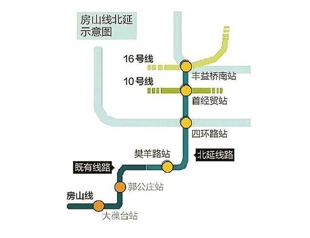 最新消息丨 五座立交桥,京雄高速将助力房山发展