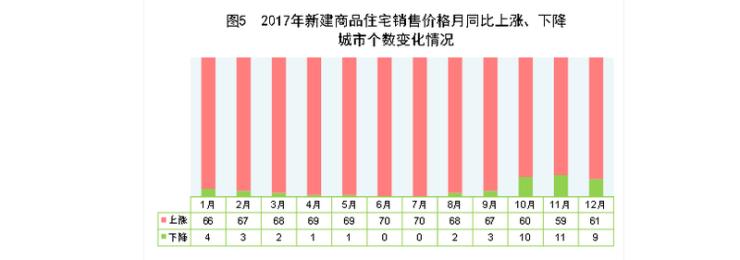 2017年北京gdp增速_北京人均收入增速跑赢GDP常住人口17年来首降